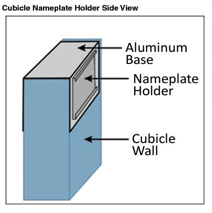 cubicle nameplate holder diagram - Nap-Nameplates.com